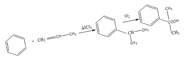 Синтез аспирина