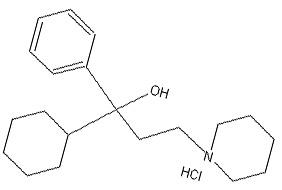Циклодол: химия