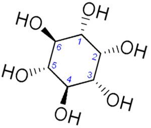 Структура инозитола